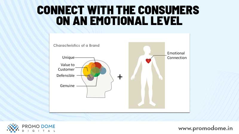 Emotional Positioning Strategy
