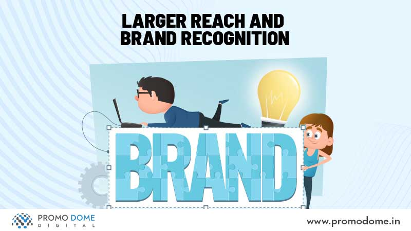 Brand Recognition And Reach